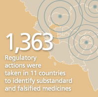 1363 Regulatory actions were taken in 5 countries to identify substandard and falsified medicines