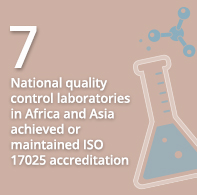 7 National quality control laboratories in Africa and Asia  achieved or maintained ISO 17025 accreditation