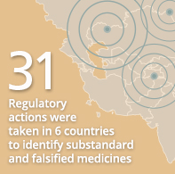 30 Regulatory actions were taken in 5 countries to identify substandard and falsified medicines