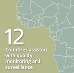 12 Countries assisted with quality monitoring and surveillance